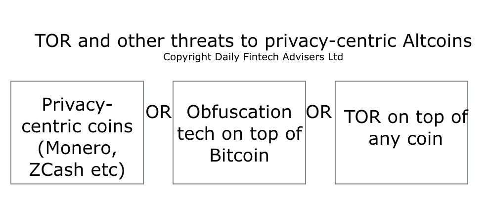 Privacy at lower levels of the Bitcoin & Internet stack is not good
