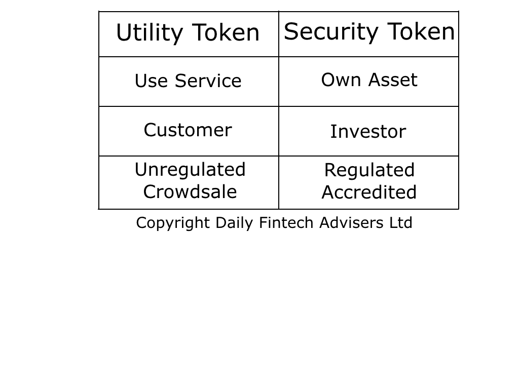 Security Token news for Week Ending Friday 27 March 2020
