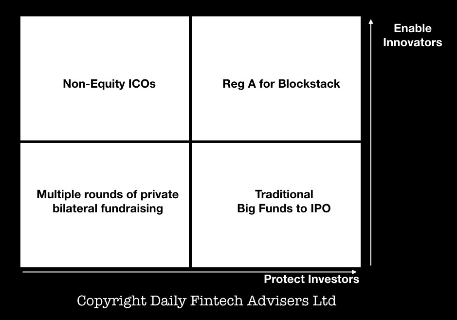 Amazingly, the SEC may have got it almost right with the Reg A Blockstack token offering and this may define a new innovation capital market