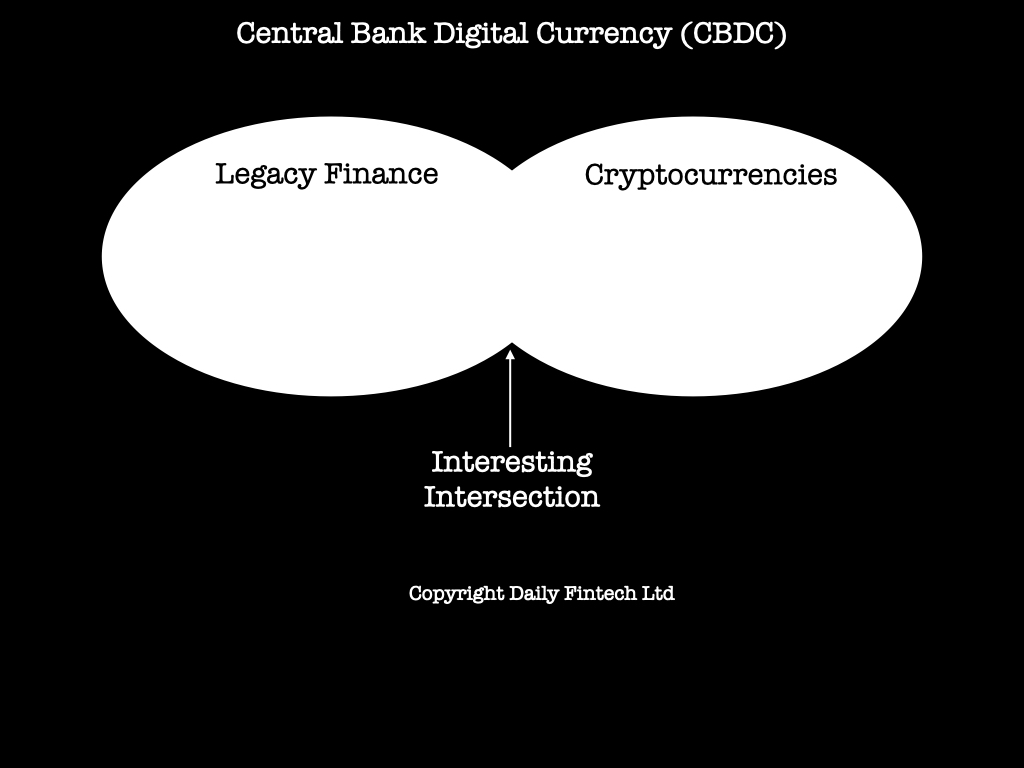Inspired by Ilias's post entitled Switzerland Is Calling, I spoke with Helie d'Hautefort, Founder of Reserve Currency Solutions, about the possibility of a Central Bank Digital Currency (CBDC) in Switzerland and likely adoption trends for CBDC. Central Bank …