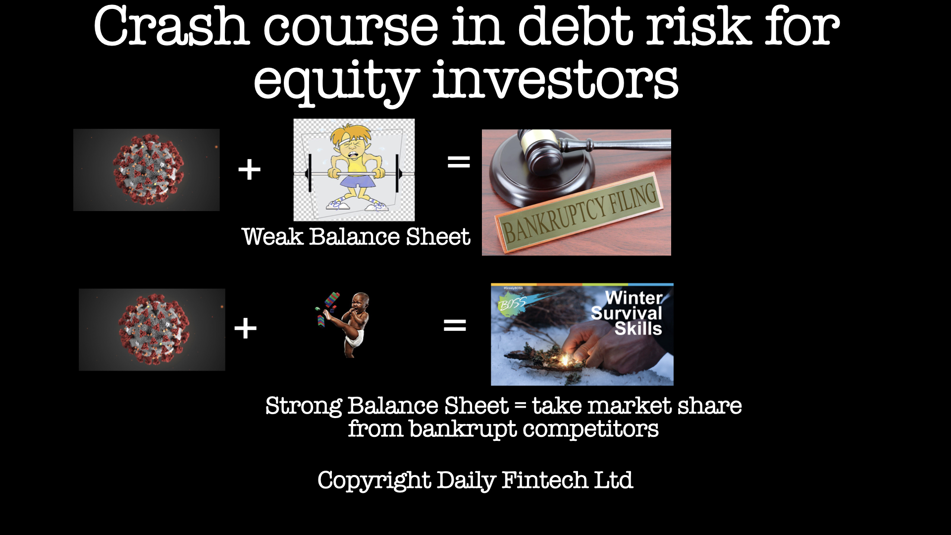 Why equity investors need a crash course in debt risk.